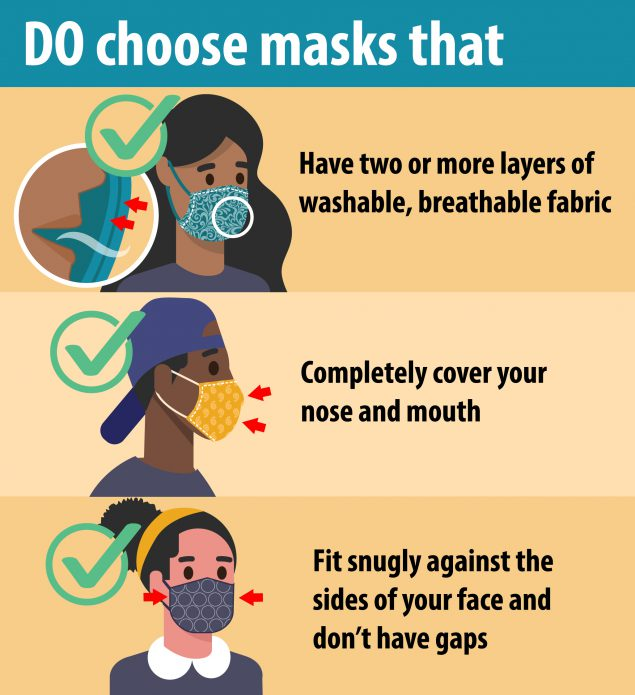 Considerations in Choosing a Mask